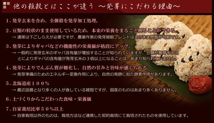 他の雑穀とはここが違う~発芽にこだわる理由~1. 発芽玄米を含め、全雑穀を発芽加工処理。2. 豆類の粒状のまま使用しているため、本来の栄養をまるごと摂ることができる。→通常は下ごしらえが必要ですが、農業作家の発芽雑穀ブレンドはそのまま炊飯が可能です。3. 発芽によりギャバなどの機能性の栄養価が格段にアップ。→一般的に発芽玄米のギャバ含有量が増加することが知られていますが、豆類が発芽することによりギャバの含有量が発芽玄米の3倍以上になることは、あまり知られていません。4. 発芽によりでんぷん質が糖化し、自然の甘みと旨味が感じられる。→発芽準備のためのエネルギー変換作用により、自然の発酵に似た酵素作用があります。5. 北海道産100%→最近話題となり多くの人が食している雑殻ですが、国産のものはあまり多くありません。6. 土づくりからこだわった食味・栄養価7. 自家栽培比率50%以上→自家栽培以外のものは、栽培方法など連携した契約栽培にて栽培されたものを使用しています。